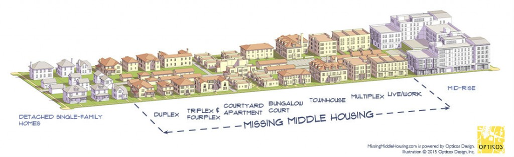 missing_middle_housing